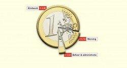Besteding donatie van CliniClowns: 80 cent van elke euro gaat naar ons werk voor kinderen